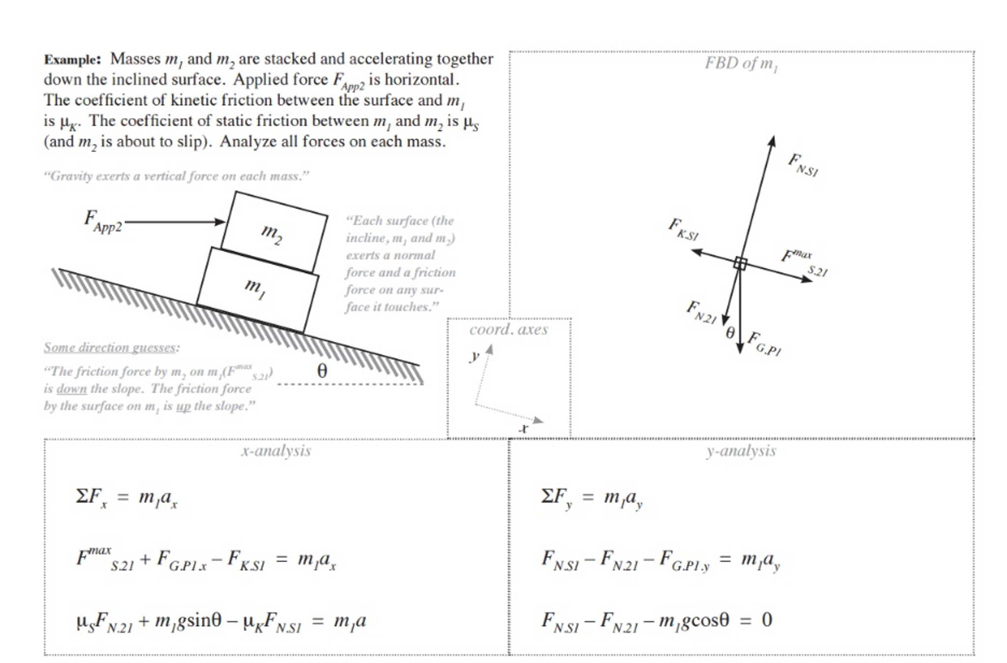 Solved  Draw A Free Body Diagram And Utilize Newton U0026 39 S Seco