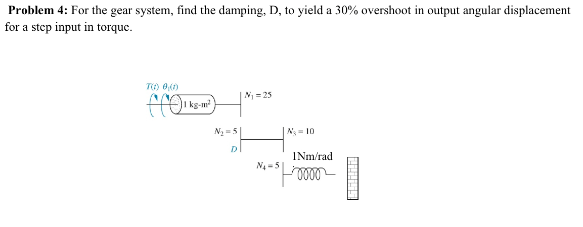 For the gear system, find the damping, D, to yield