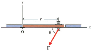 In opening a door, a 43.2 N force is applied as sh