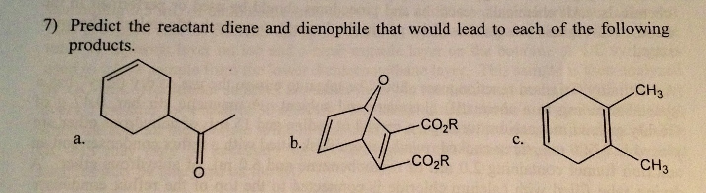 Predict the reactant diene and dienophile that wou