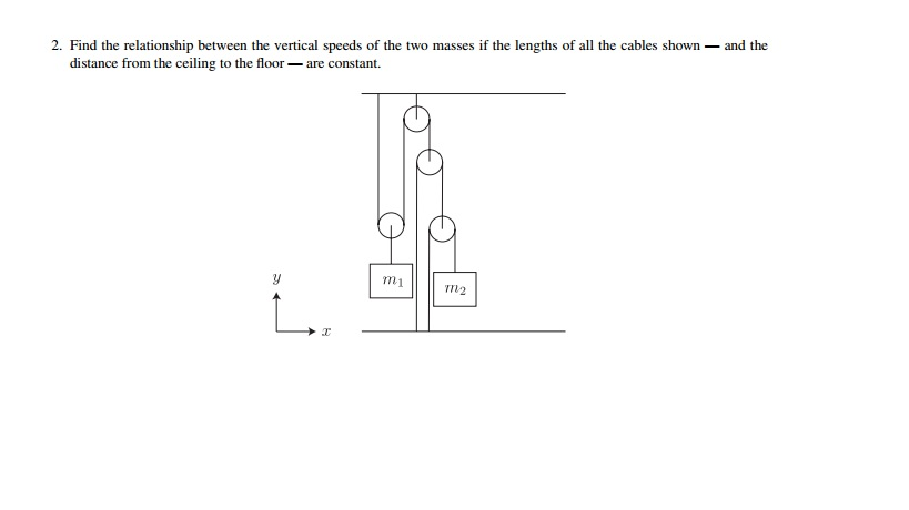 Find the relationship between the vertical speeds