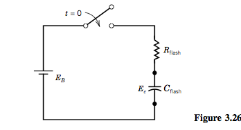 The starting transient of a DC motor can be modele