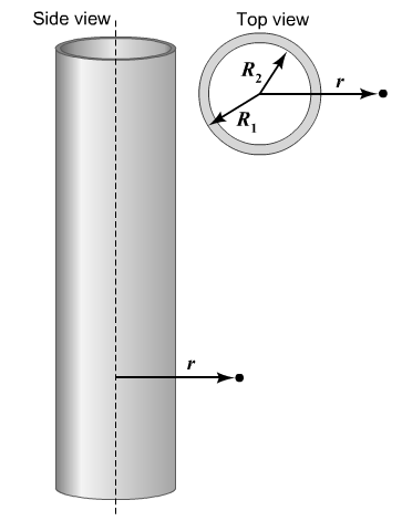 A long pipe of outer radius 3.90 cm and inner radi