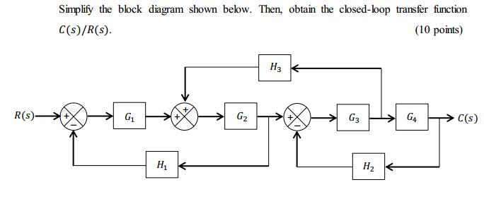 Solved  Simplify The Block Diagram Shown Below  Then  Obta