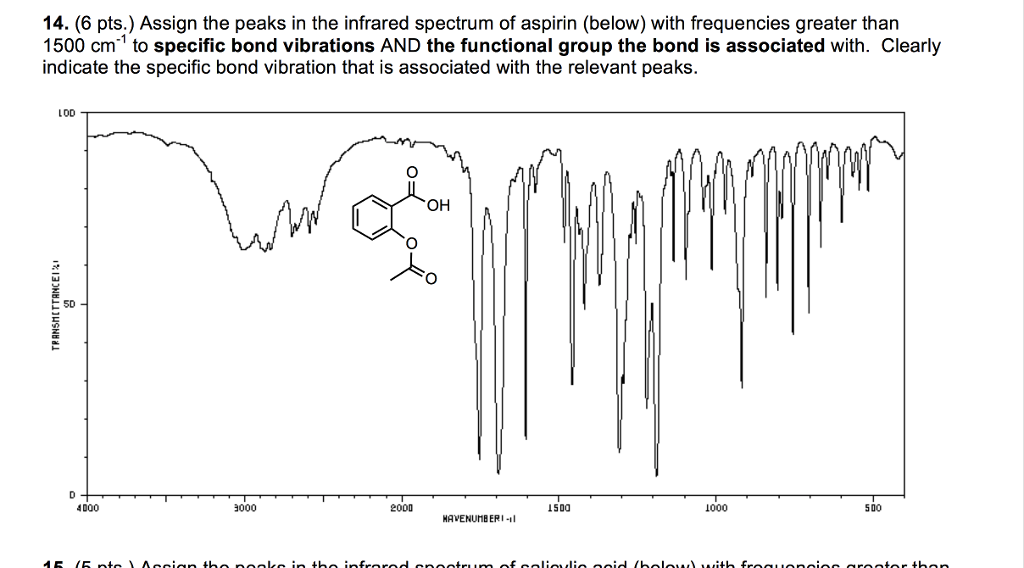 synthesis and spectral analysis of aspirin Nomenclature, physical properties, synthesis, and methods of analysis of  aspirin  essentially, all methods of synthesis are variations of the reaction of   the assignment of the kbr infrared spectrum of aspirin is summarized in the  chapter.
