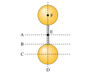 Two identical uniform solid spheres are attached b