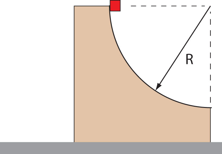 A small block (massm) slides down a circular arc (