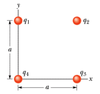 solved  charged particles are located at the four corners