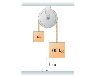 The 100kg block in the figure takes 6.0s to reach