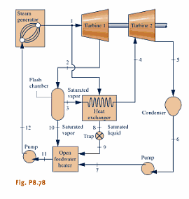 Figure P8.78 shows a vapor power cycle with reheat
