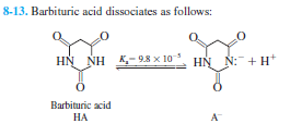 (a) Calculate the pH and fraction of dissociation