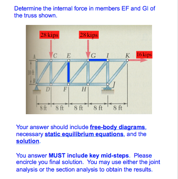 Determine the internal force in members EF and GI