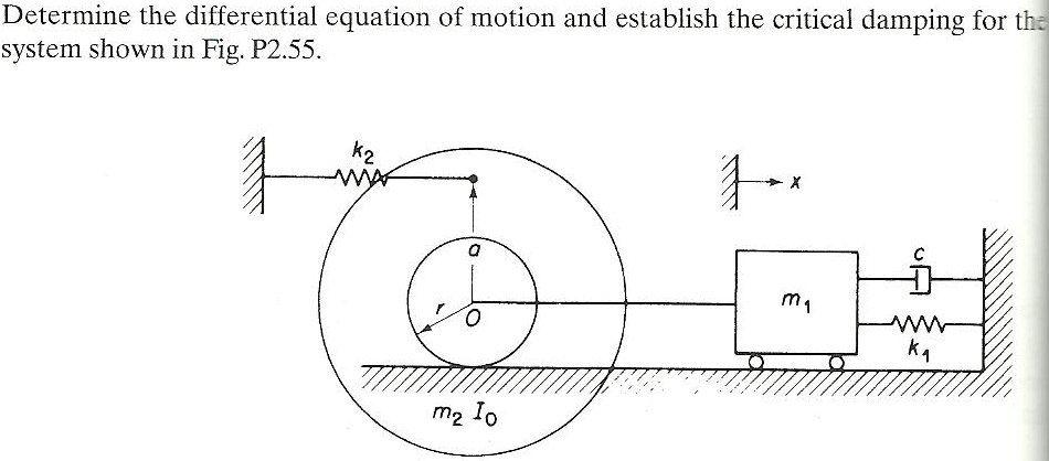 Determine the differential equation of motion and