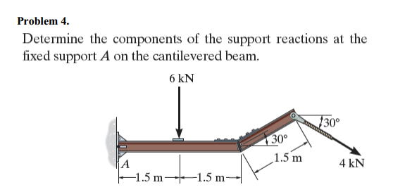 Determine the components of the support reactions