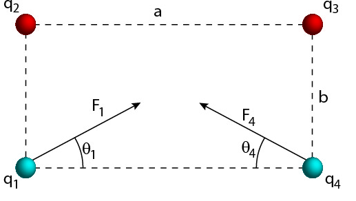 Four charges form the corners of a rectangle with