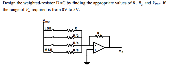 Design the weighted-resistor DAC by finding the ap