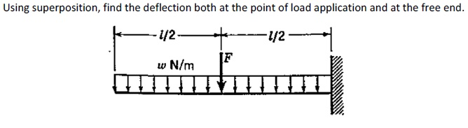 Using superposition, find the deflection both at t