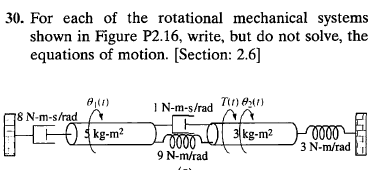 For each of the rotational mechanical systems show