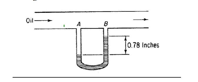 Oil (density 0.91 g/cm3) flows in a pipe (see fig.