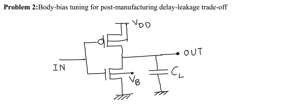 Body-bias tuning for post-manufacturing delay-leak