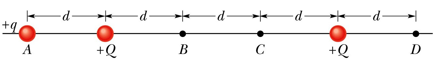 The figgure below shows a system of three charged