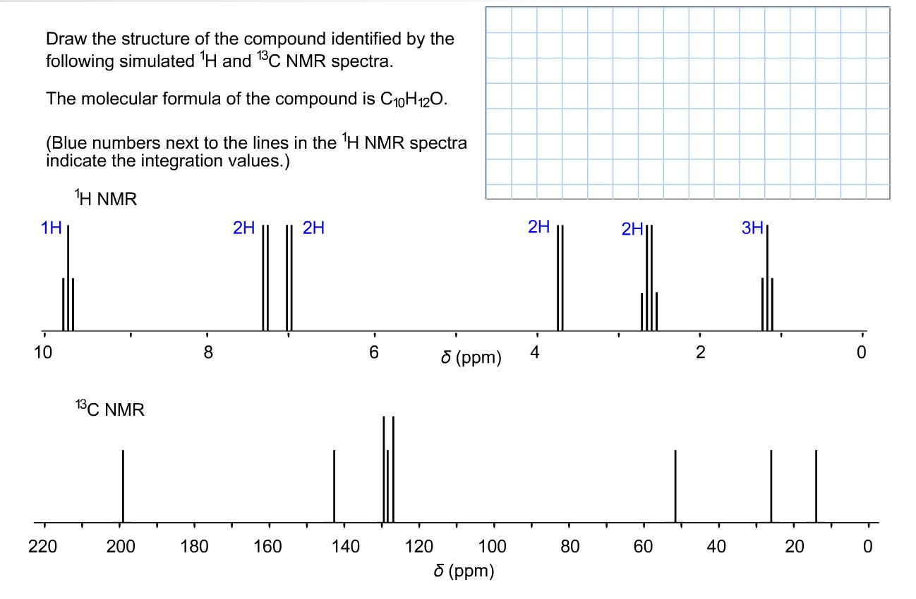 the compound is C10H12O   C10h12o Nmr