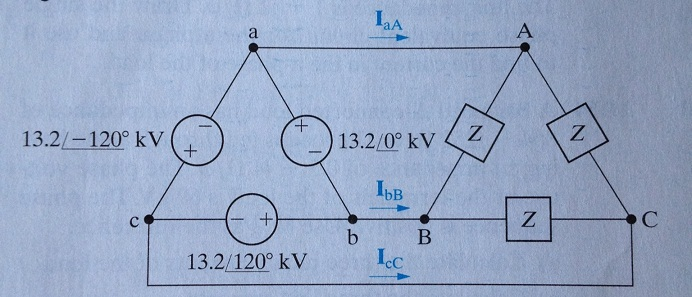 The impedance Z in the balanced three-phase circui