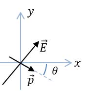 An electric dipole consists of two opposite charge