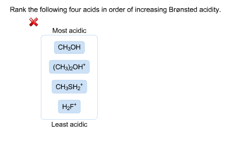 Rank the following four acids in order of increasi