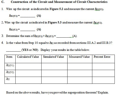 Construction of the Circuit and Measurements of Ci