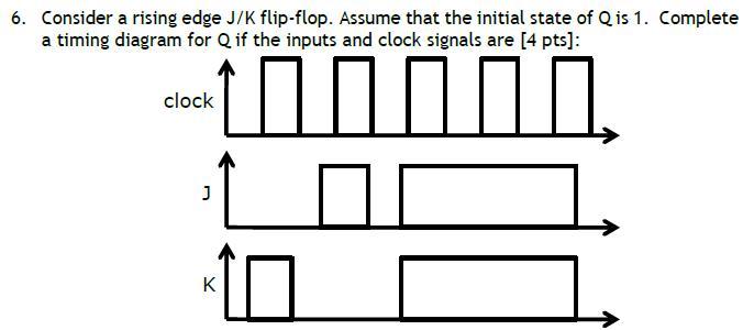 solved  consider a rising edge j  k flip