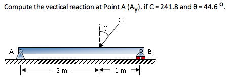 Compute the vectical reaction at Point A (Ay). if