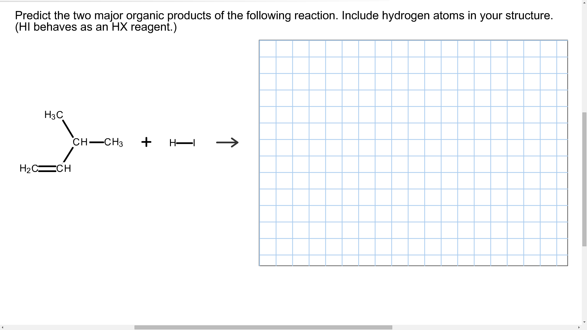 Four Products: Predicting Diffusion (2008) Harvard Case Solution & Analysis