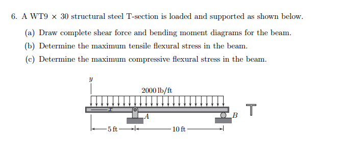 A WT9 times 30 structural steel T-section is loade