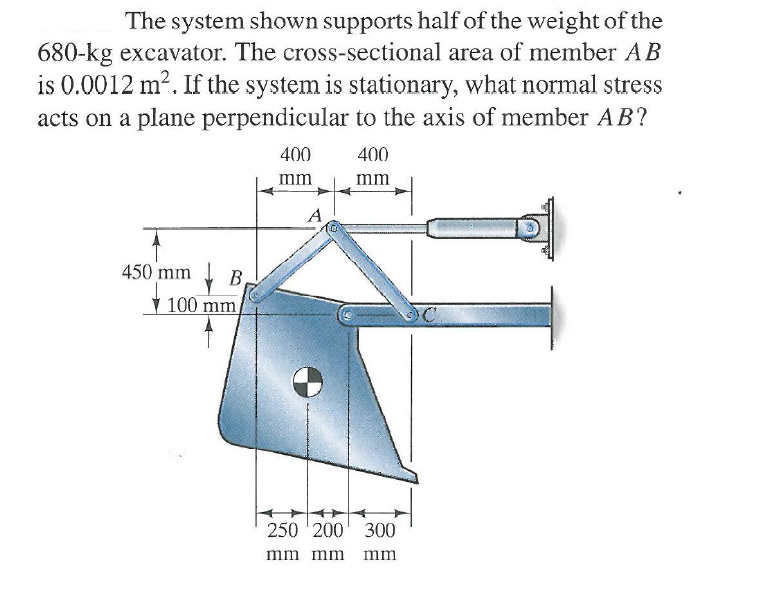 The system shown supports half of the weight of th