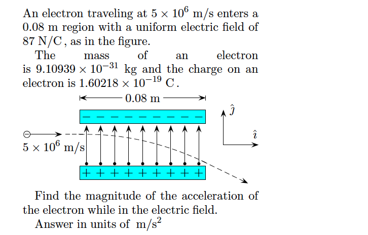 An electron traveling at 5 times 106 m/s enters a