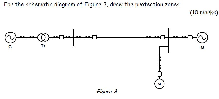 For the schematic diagram of Figure 3, draw the pr
