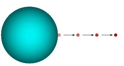 A spherical object with radius R = 2.70cm and char
