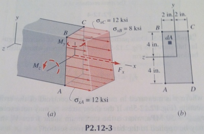 The normal stress on the rectangular cross section