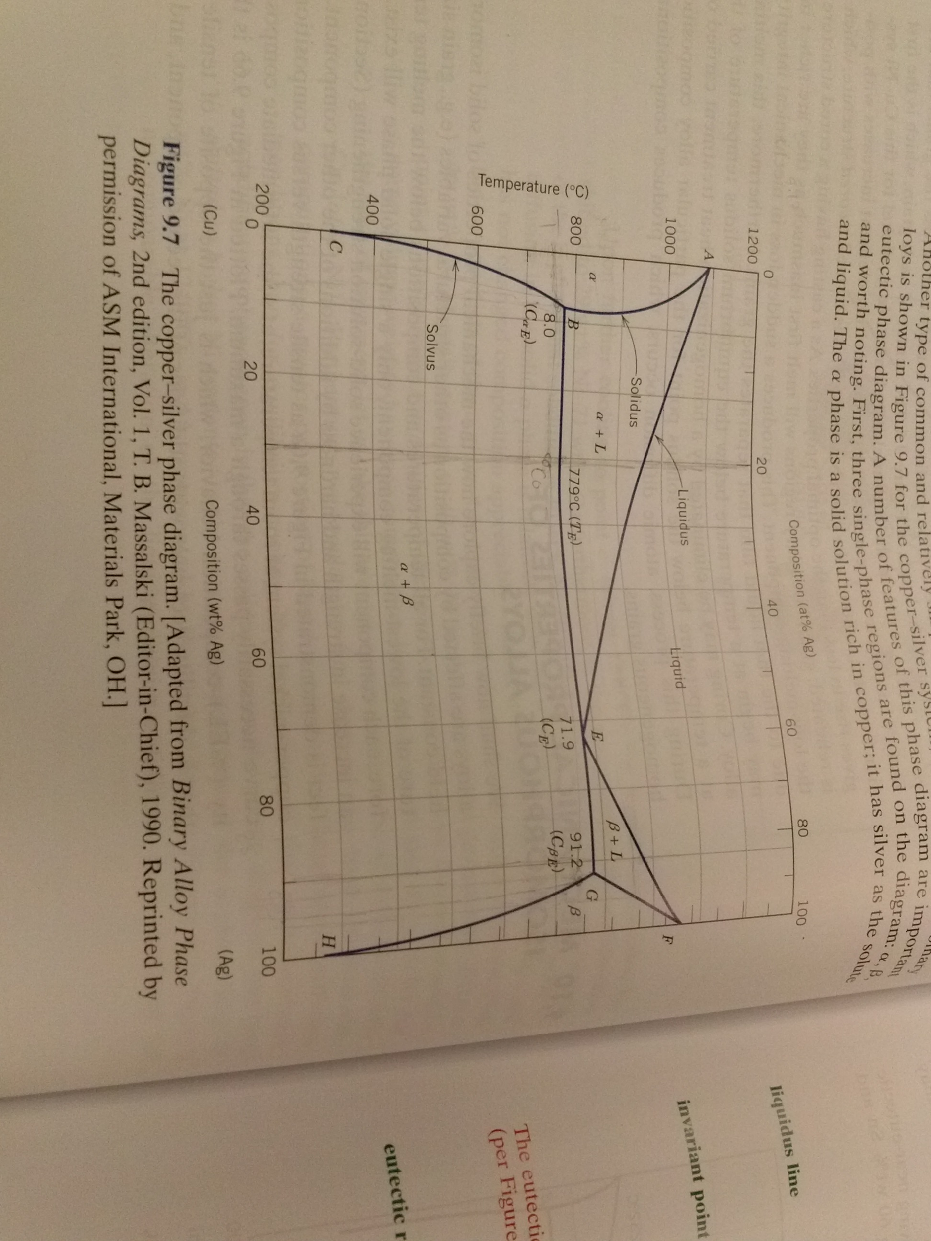 eutectic phase diagram. A number oi features of th