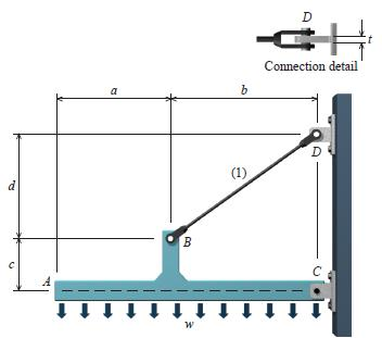 Rigid beam ABC is supported as shown in the figure