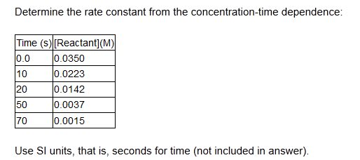 Determine the rate constant from the concentration