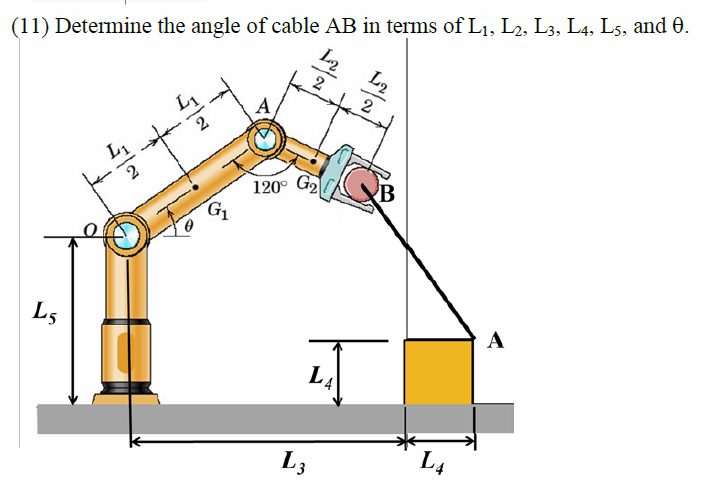 Determine the angle of cable AB in terms of L1, L2