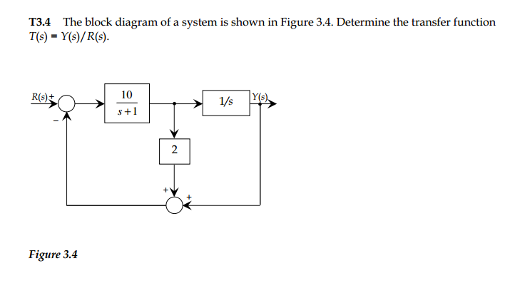 The block diagram of a system is shown in Figure 3