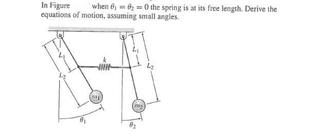 In Figure when theta1 = theta2 = 0 the spring is a
