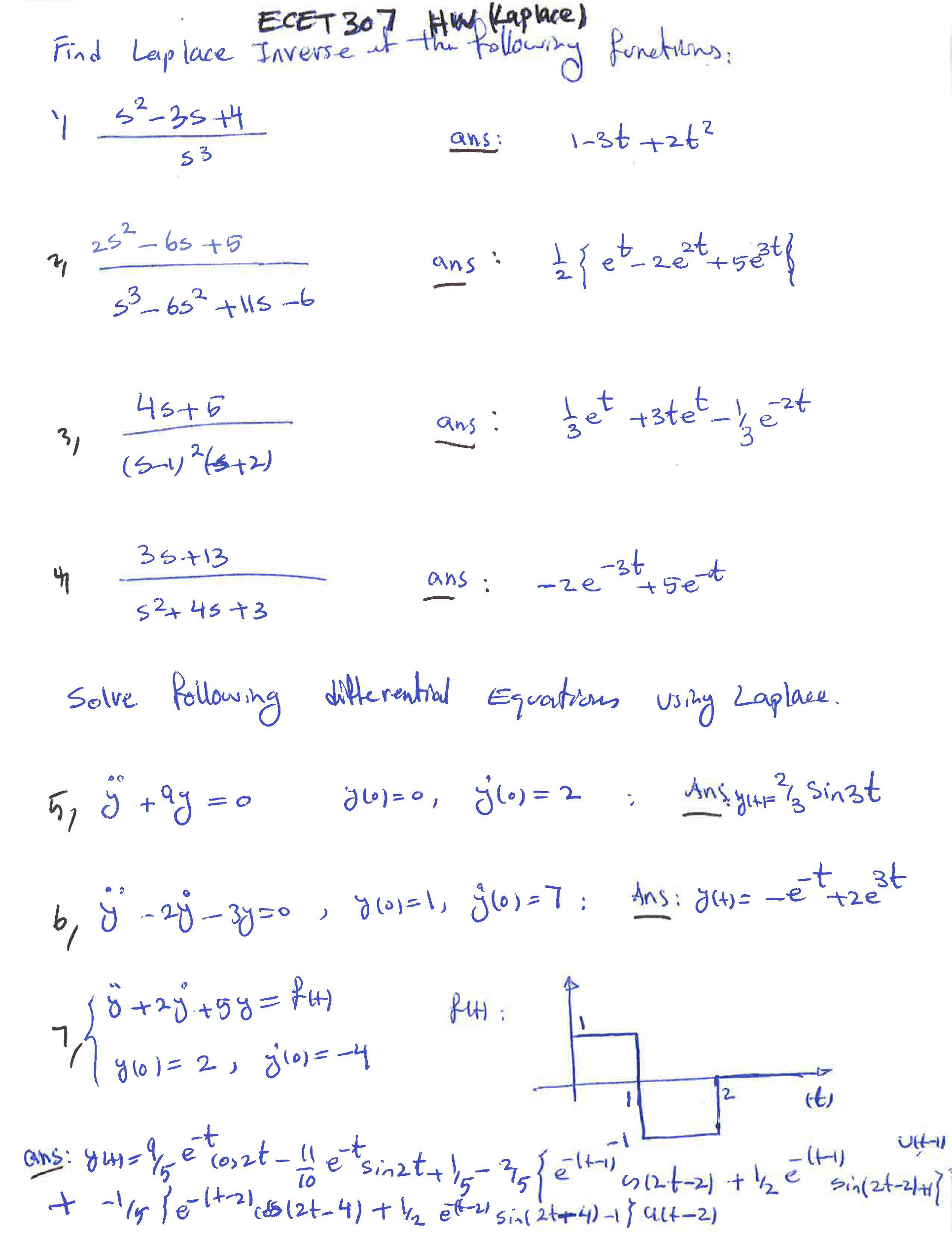 Find Laplace Inverse of the following function: s