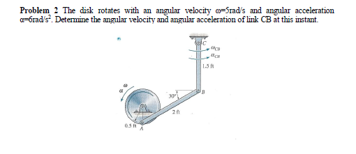 The disk rotates with an angular velocity omega=5r