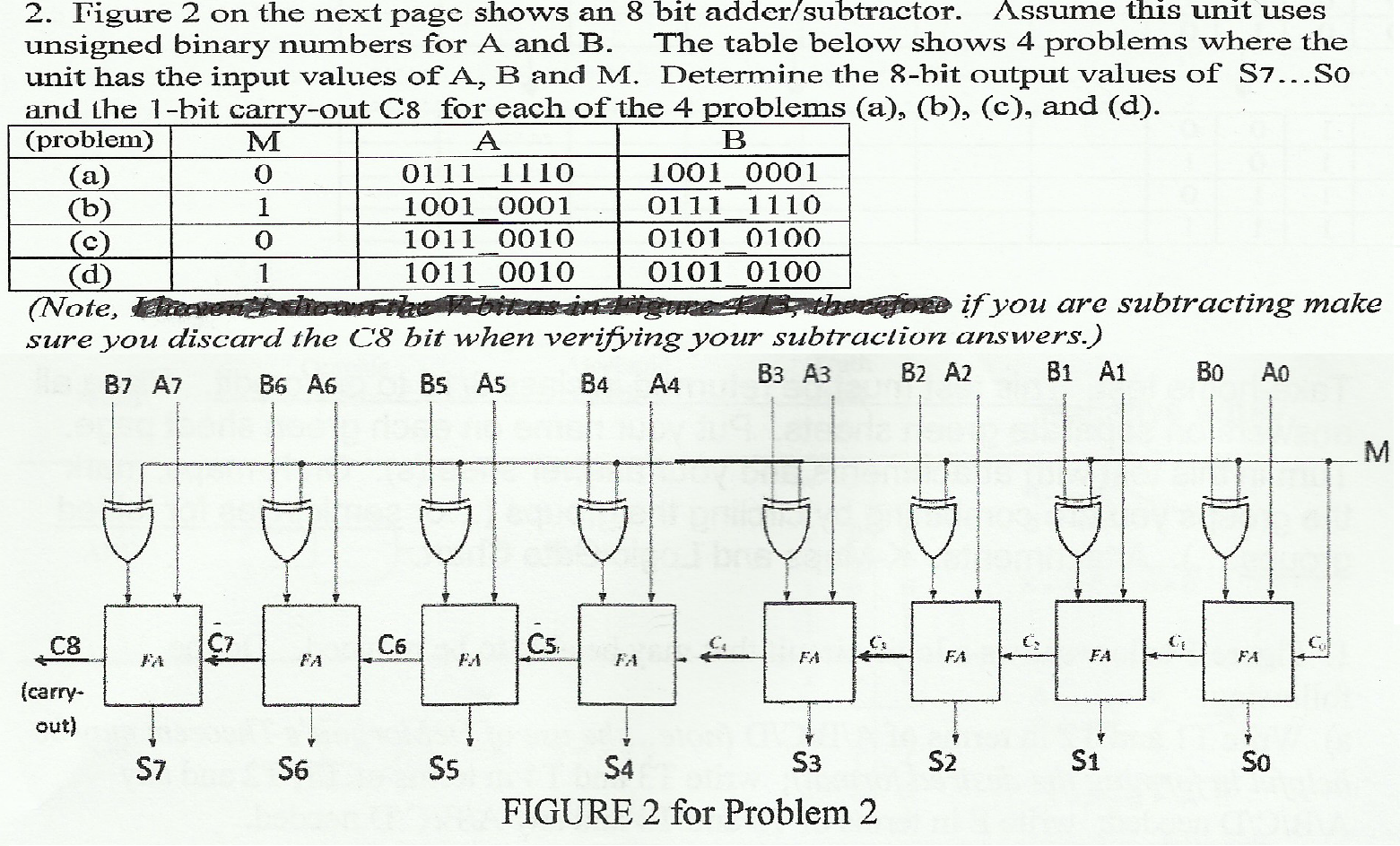 Figure 2 on the next page shows an 8 bit adder/sub