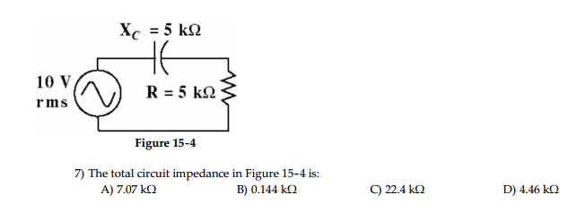 Figure 15-4 The total circuit impedance in Figure