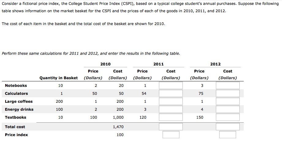 Step 1: Calculate- How Much has the Consumer Price Index Increased?